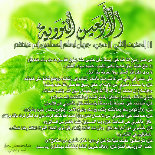 Iman, Islam Dan Ihsan