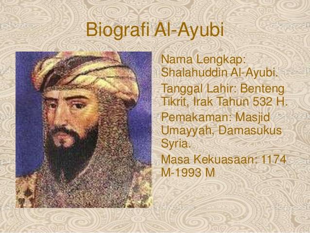 biografi shalahuddin al-Ayyubi